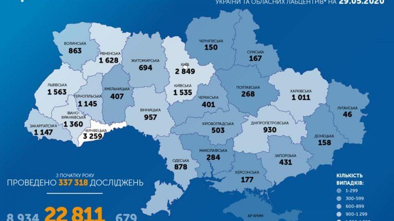 На Вінниччині за останню добу 10 нових випадків COVID-19
