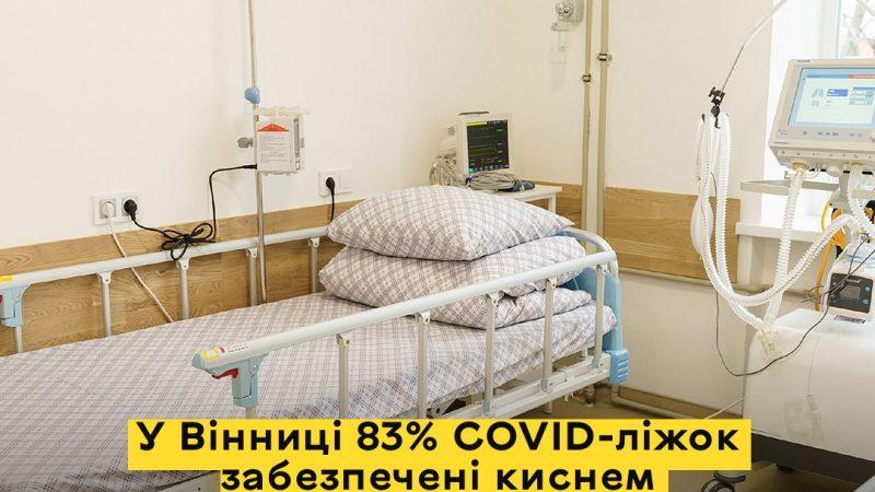 Мер Моргунов: На додаткове забезпечення киснем ми спрямували з бюджету громади 3,4 млн грн