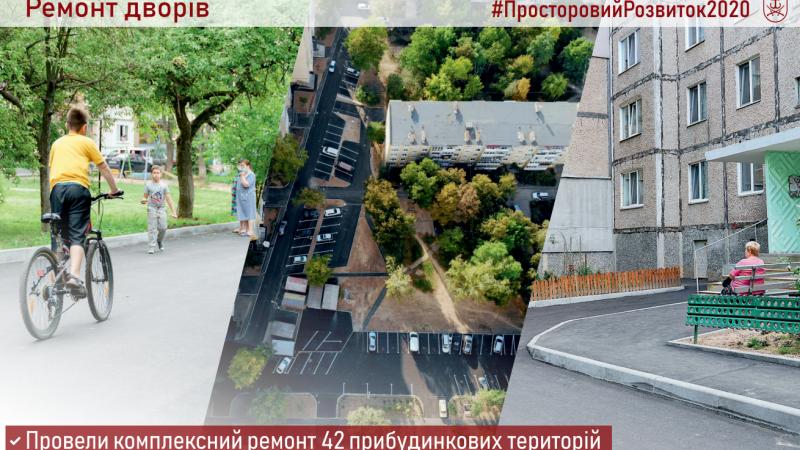 За минулий рік у Вінниці відреконструювали 42 прибудинкові території